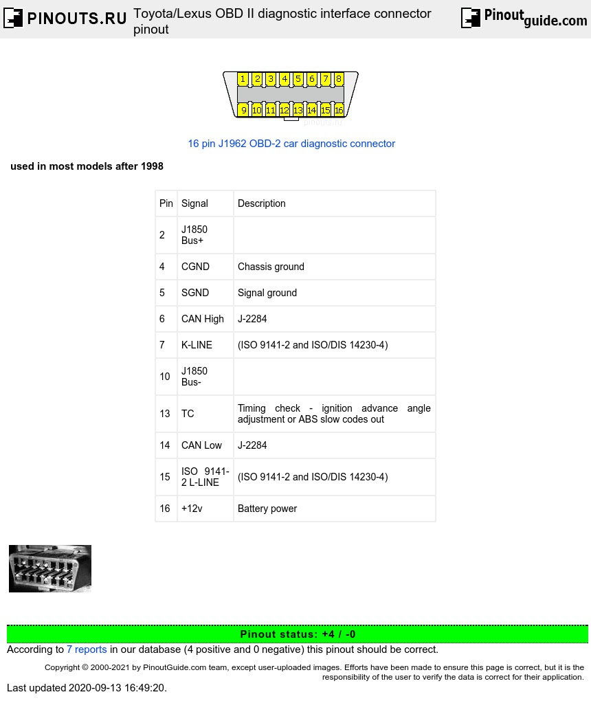21 Fresh Toyota Forklift Wiring Diagram Pdf