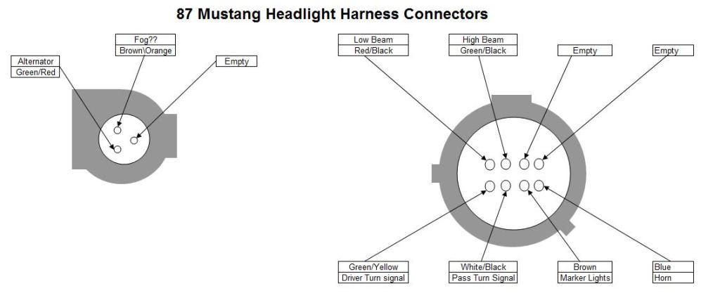 87 And 91 Headlight Harness Pin Out Diagram Ford Mustang Forums