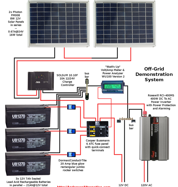 Solar Diagram Wiring
