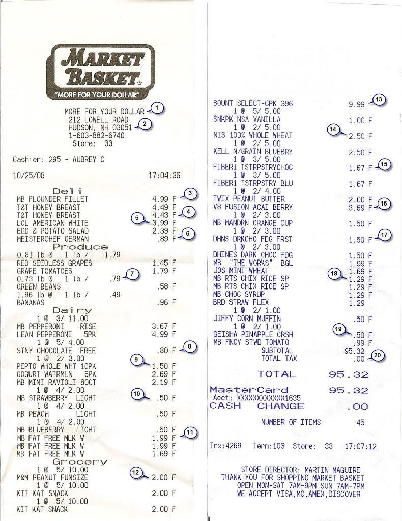 market basket receipt annotated