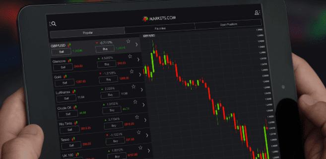 FX Options Explained | Trade Forex Options! - blogger.com