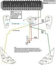 Qu Significa Wiring Diagram