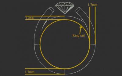Resultado de imagen para 3d adam jewelry