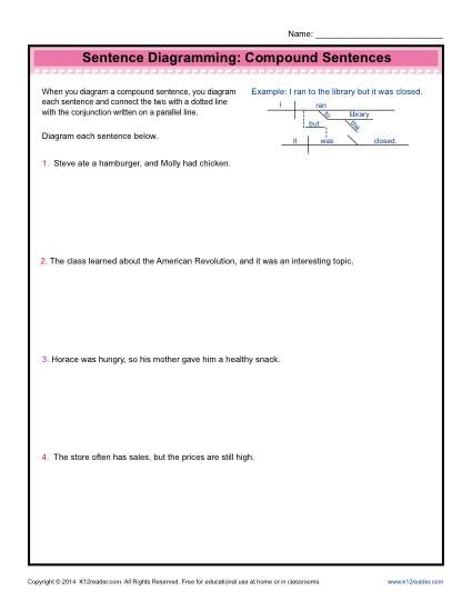 Sentence Diagramming Worksheets: Compound Sentences