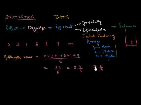 Statistics Intro Mean Median Mode Hindi Video Khan Academy