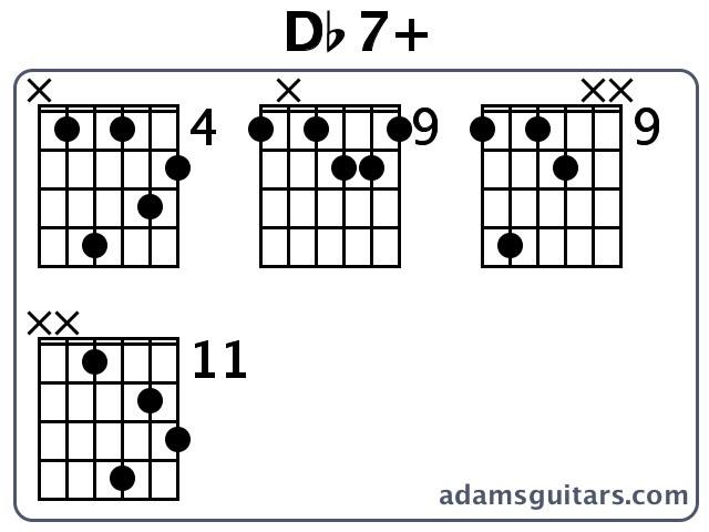 Db7+ Guitar Chords from adamsguitars.com