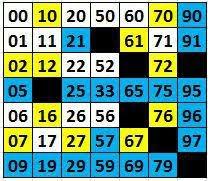 prediksi angka main togel hongkong hari ini