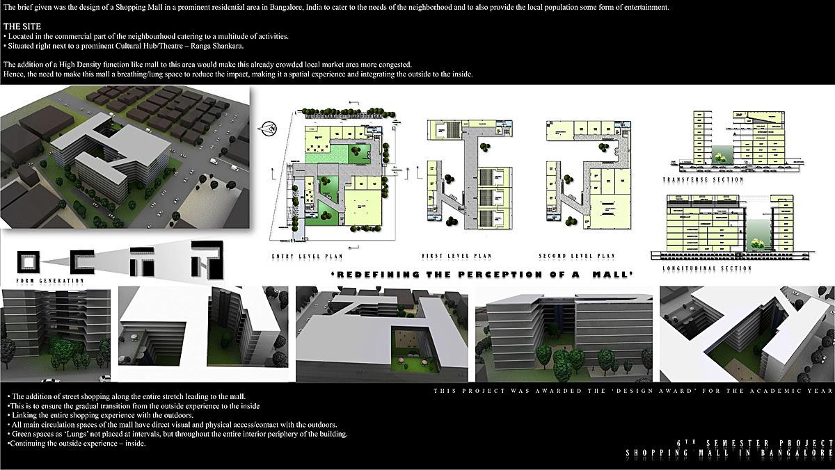 ARCHITECTURE STUDENT'S CORNER: Preparing an architecture ...