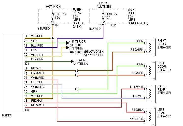 2013 Subaru Wrx Console Wiring Diagrams Wiring Diagram Variant Variant Emilia Fise It