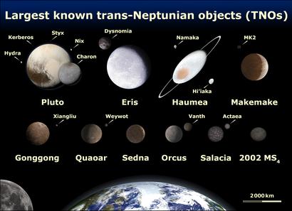 8_objetos_transneptunianos