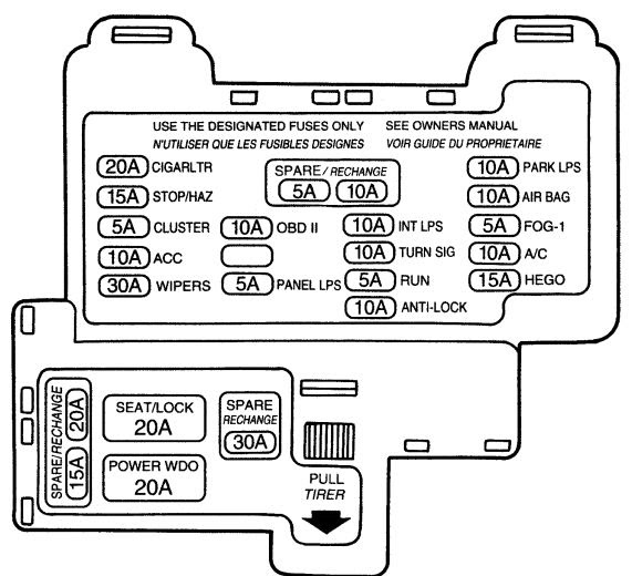1994 Ford Thunderbird Fuse Box Diagram Wiring Diagram Sit Note Sit Note Agriturismoduemadonne It