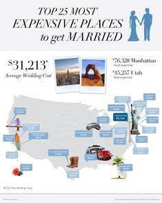 Average Wedding Costs on Pinterest   Wedding Costs