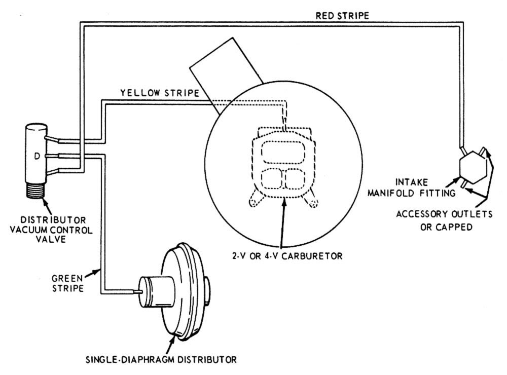 69 Chevy Vacuum Diagram Wiring Circuit