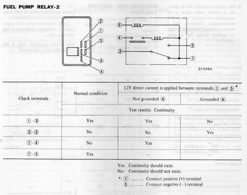 30 Club Car Fuel Pump Diagram