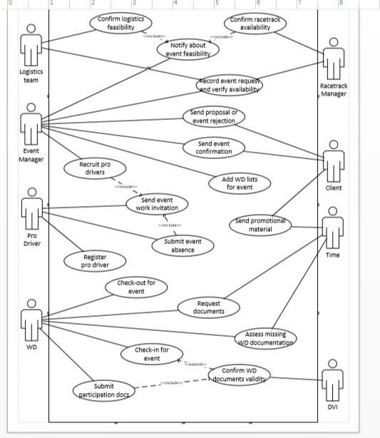 29 Use Case Diagram Visio - Wiring Diagram List