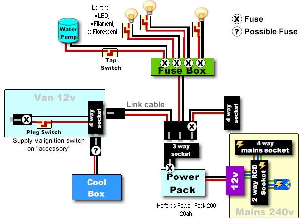 diagram 2000 wells cargo wiring diagram full version hd