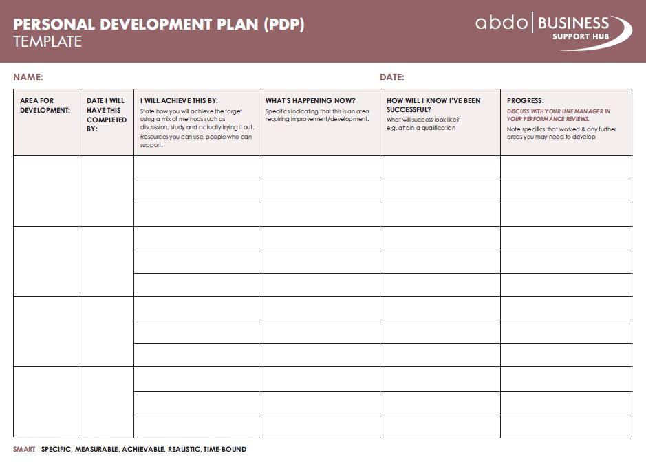 Personal development plan template ABDO