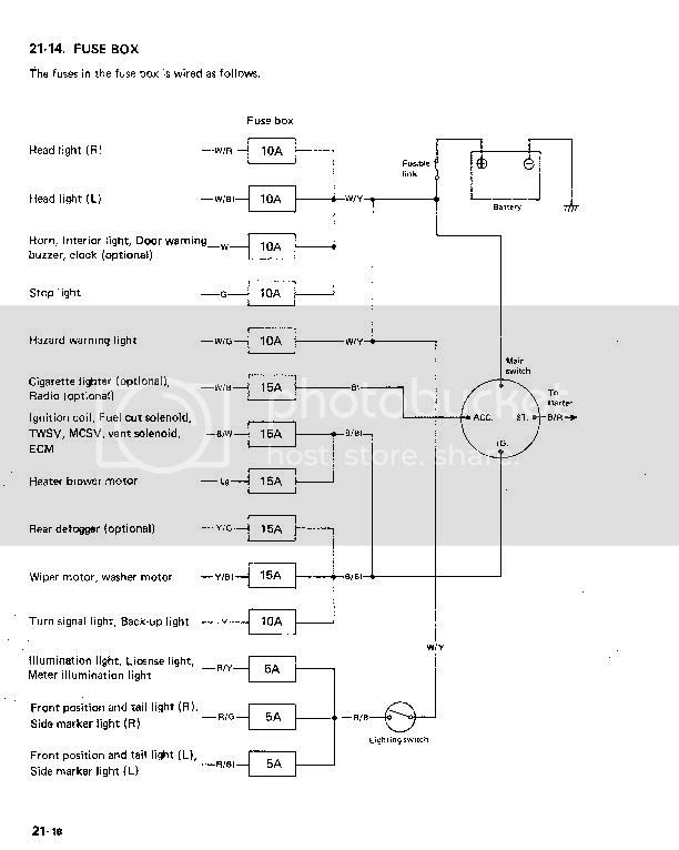 Suzuki Fuse Box Diagram