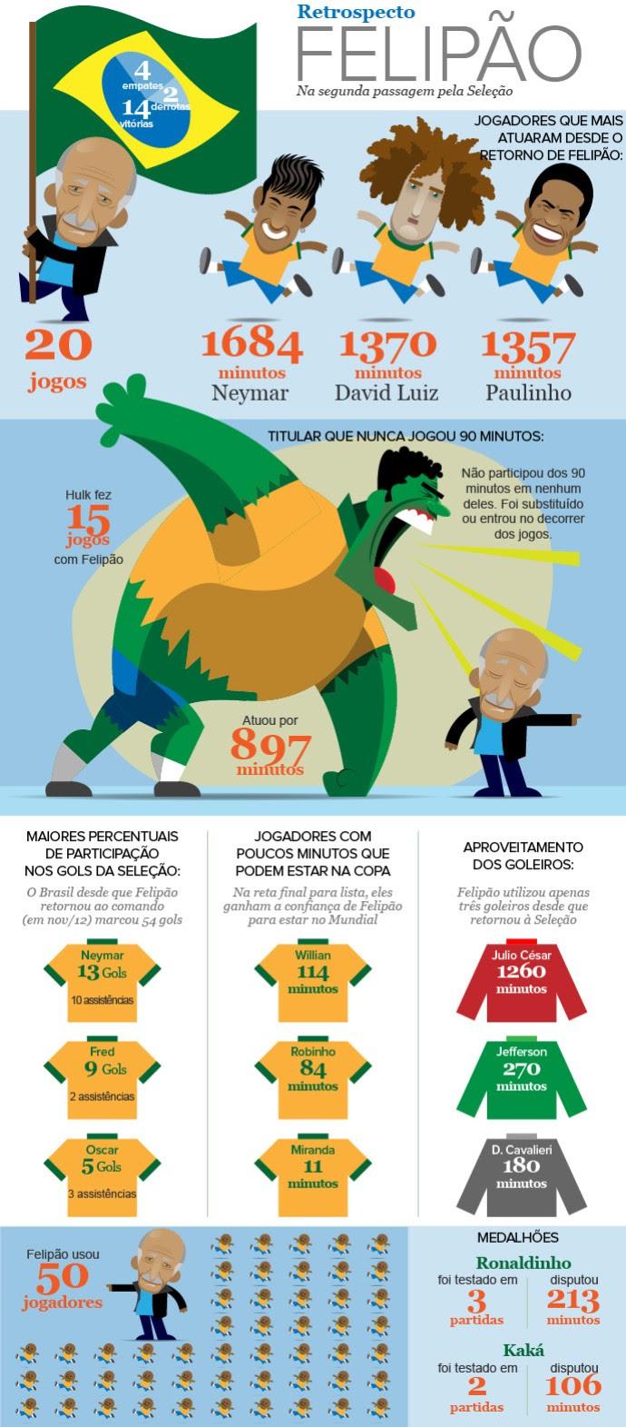 FunInfo Felipao (Foto: Infoesporte)