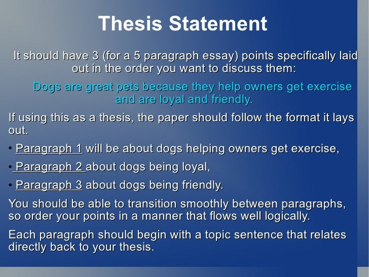 where should a thesis statement be