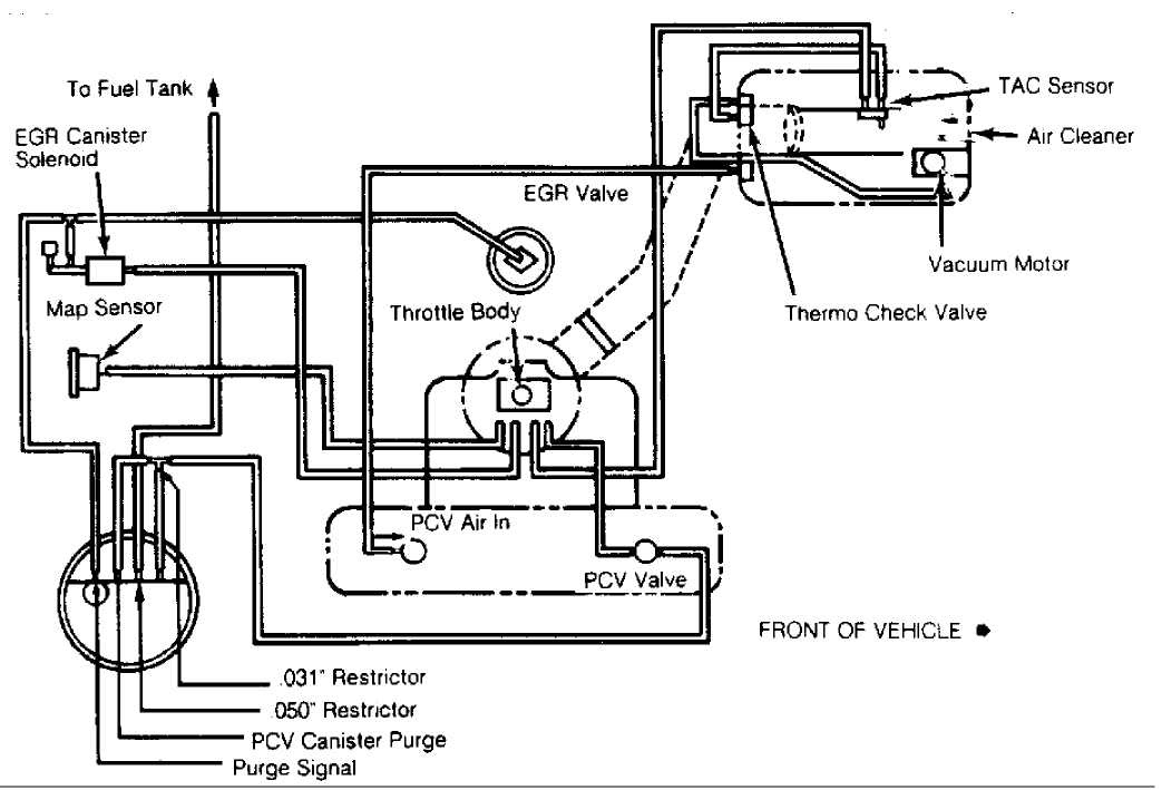 Vacuum Diagrams 1984 1991 Jeep Cherokee Xj Jeep Cherokee Online Manual Jeep