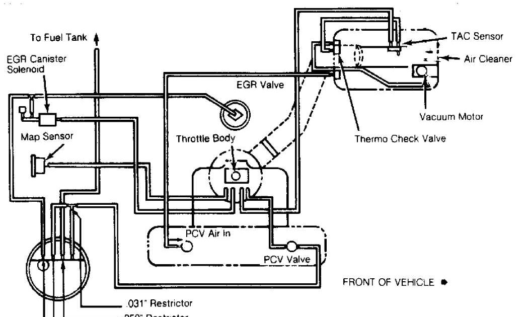 diagram 1990 jeep cherokee 4 0 vacuum hose diagram wiring full version hd quality diagram wiring artisticemurals palazzozacheo it vacuum hose diagram wiring