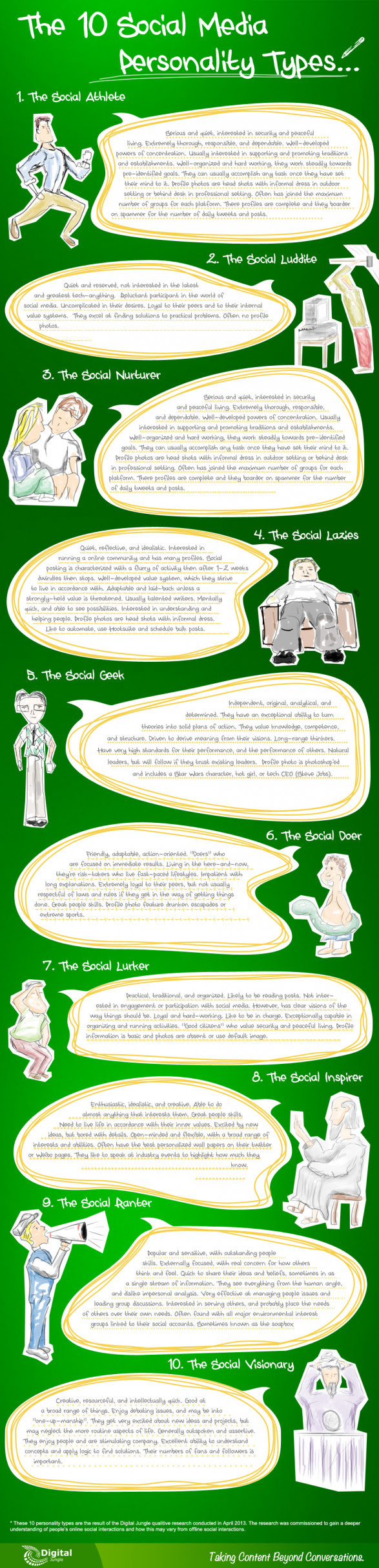 10 Social Media Personality Types image