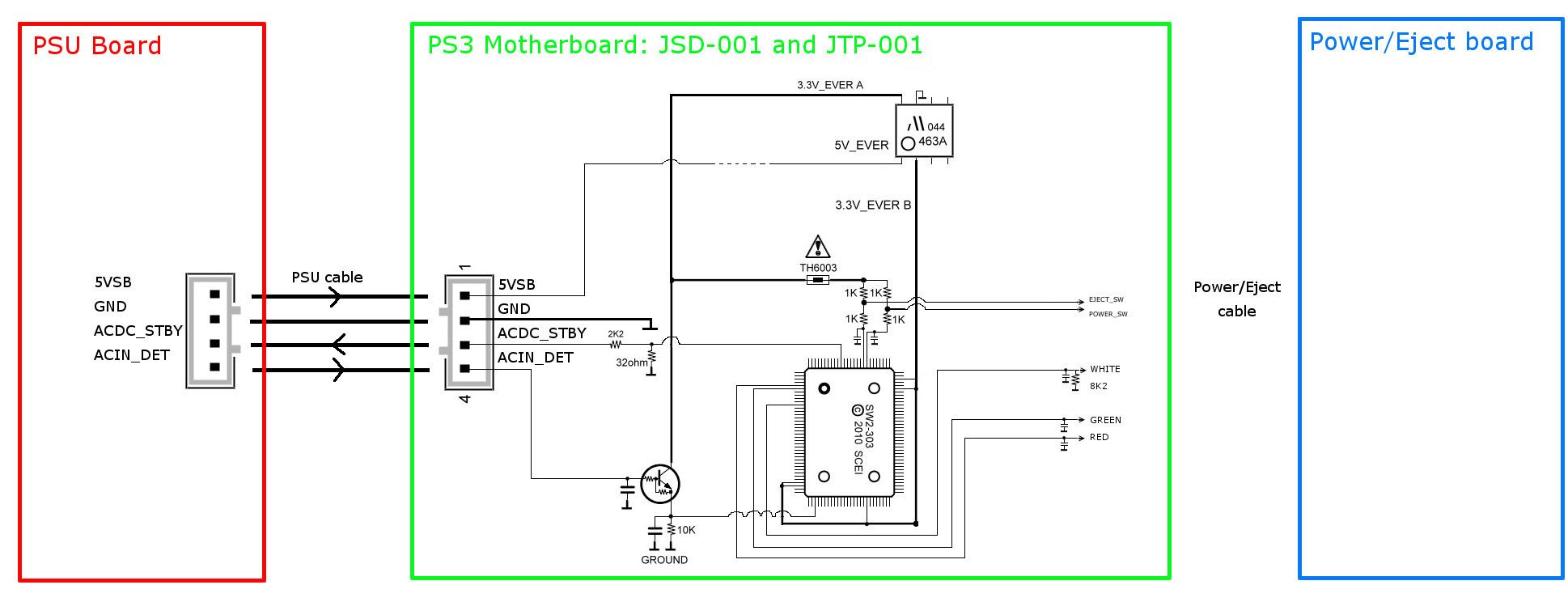 12V Xbox 360 Slim Power Supply Wiring Diagram from lh5.googleusercontent.com