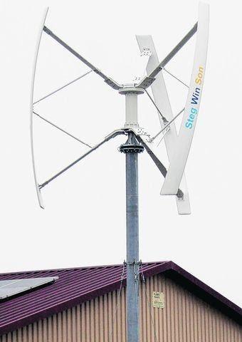 Wieviel Strom Erzeugt Ein Windrad