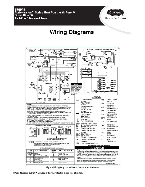 Puron Thermostat Wiring Diagram