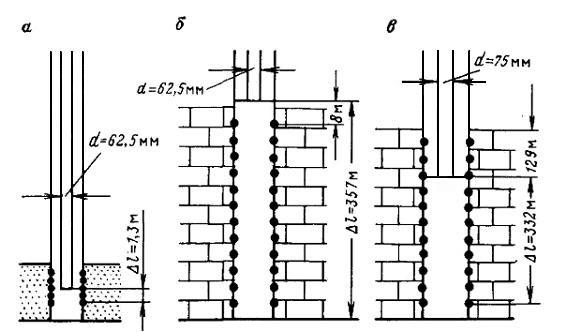 Определение глубины спуска колонны нкт в скважину