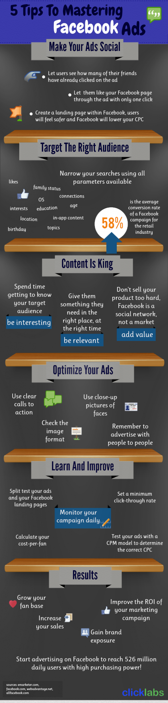 5 tips to mastering Facebook ads