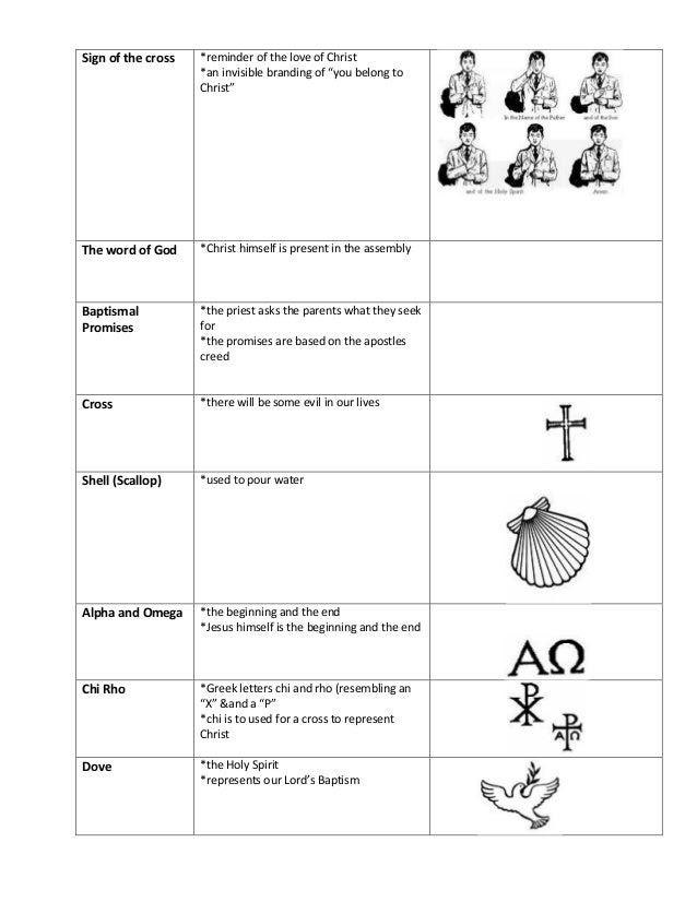 baptism worksheet filled with details 2 638