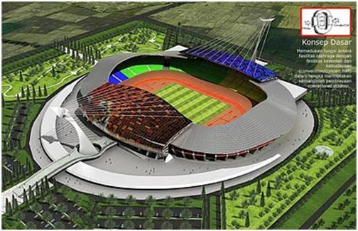 Stadion Kategori A Kebanggaan Indonesia