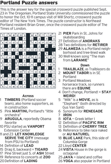 Crossword clue: Portland's soccer team, seven letters ...