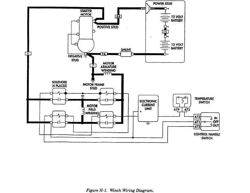 Venom 3500 Electric Winch Wiring Diagram