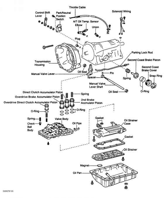 Diagram 2004 Toyota Tacoma Manual Transmission Diagram Full Version Hd Quality Transmission Diagram Mailpcswiring40 Podradio It