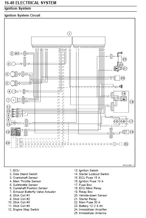 Diagram Kawasaki 636 Wiring Diagram Full Version Hd Quality Wiring Diagram Diagramscourt Pretoriani It
