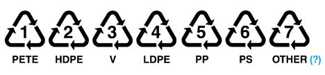 DfD2010-recycling_symbols_468.jpg