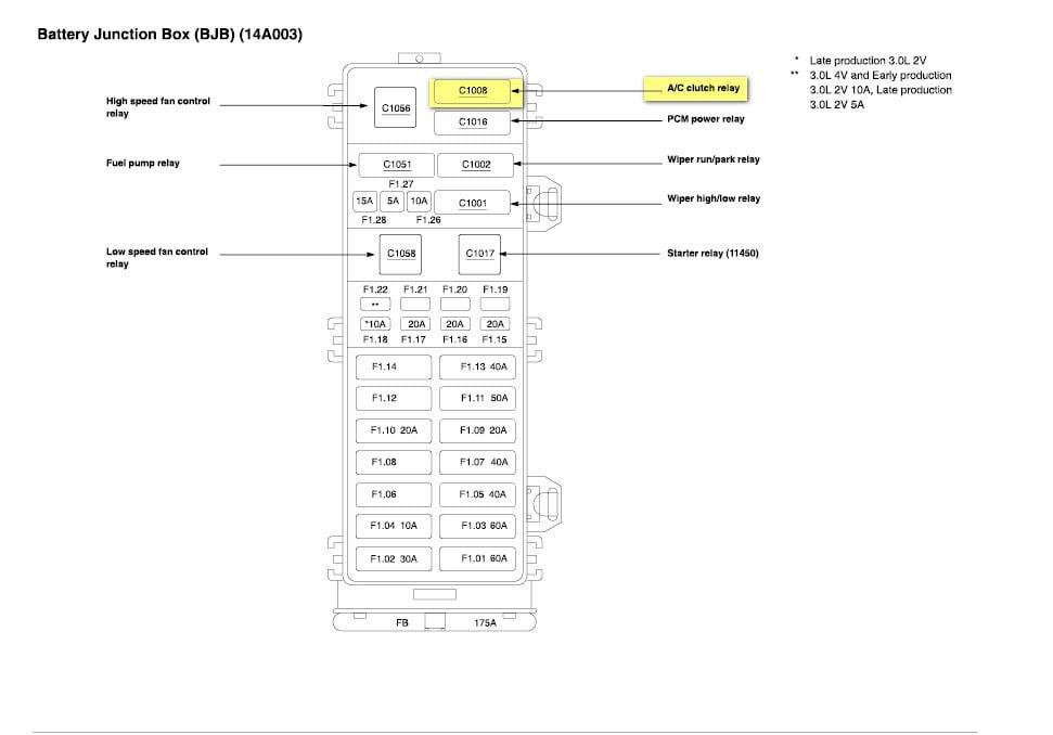 Grafik 2000 Ford Taurus A C Clutch Wiring Diagram Hd Version Sermatgrafik Chefscuisiniersain Fr