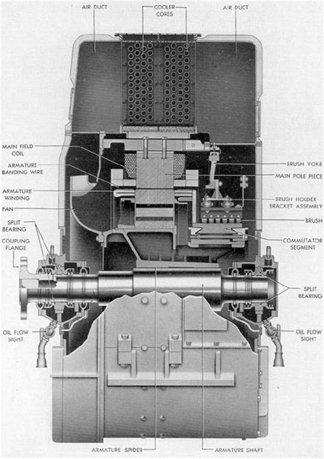 Diesel-Electric Submarines: World's Biggest Hybrids