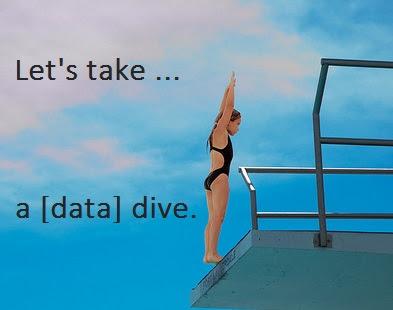 data-dive