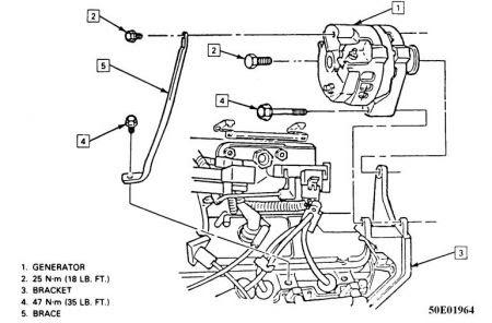 1991 Chevy Corsica Replacing Alternator: No Room to Work ...