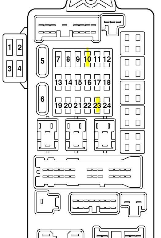 2001 Mitsubishi Montero Sport Fuse Box Diagram