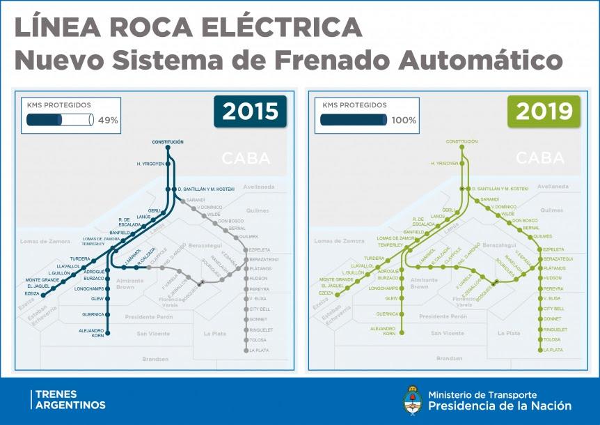 Resultado de imagen para El Tren Roca ya tiene frenos automáticos en todos sus ramales