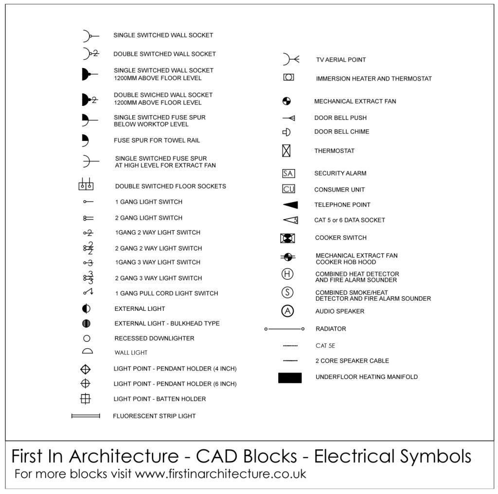 E Cad Electrical Drawing Symbols Komseq