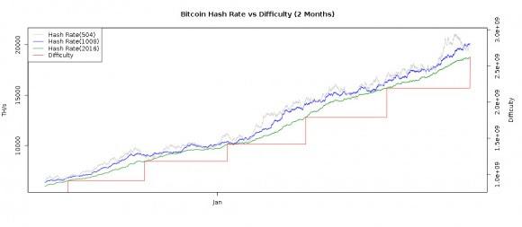 bitcoin mining sites free