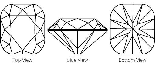 Resultado de imagen para cushion cut diagram