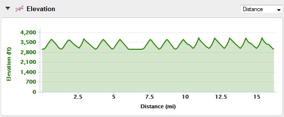 Garmin FR910XT Skiing Altitude Afterwards