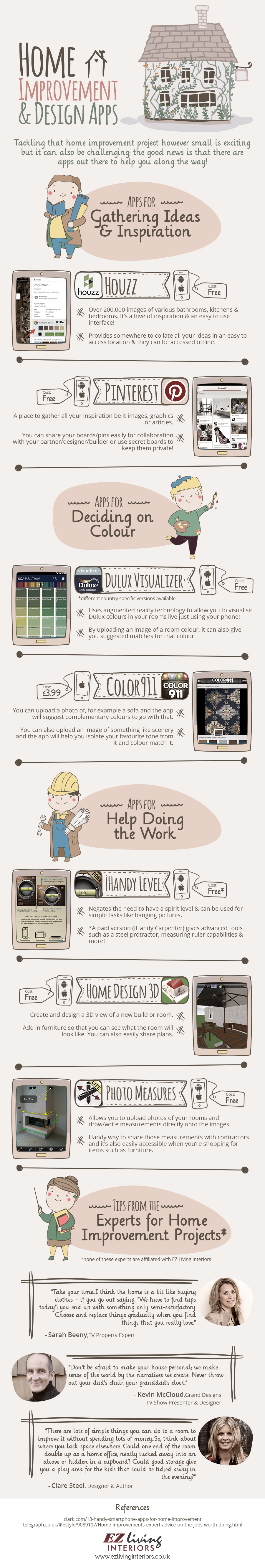 Top 7 Home Improvement Mobile Apps, Tips and Ideas - Infographic